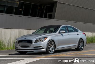 Insurance rates Hyundai G80 in Bakersfield