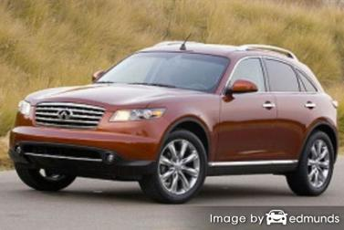 Insurance quote for Infiniti FX45 in Bakersfield