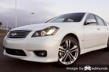 Insurance rates Infiniti M45 in Bakersfield